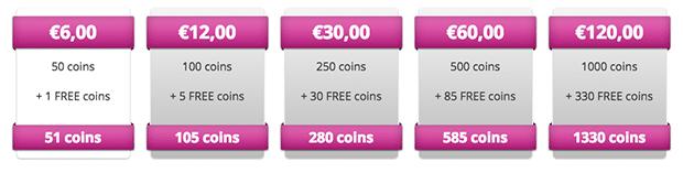 Die Preise der Coins auf Fun-Chat.com